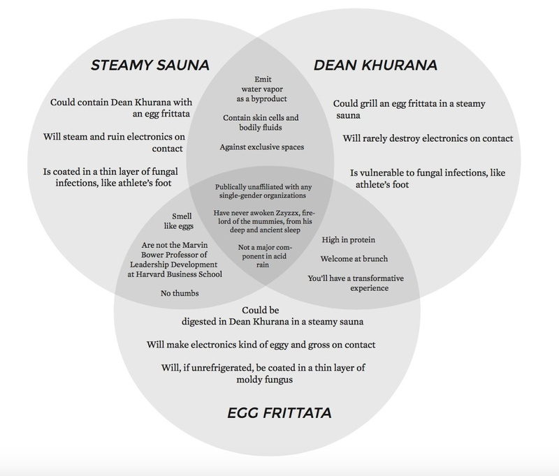 Dean Khurana, Egg Frittata, and Steamy Sauna