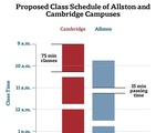 Proposed Class Schedule of Allston and Cambridge Classes