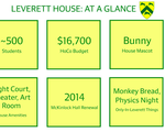 Leverett At A Glance