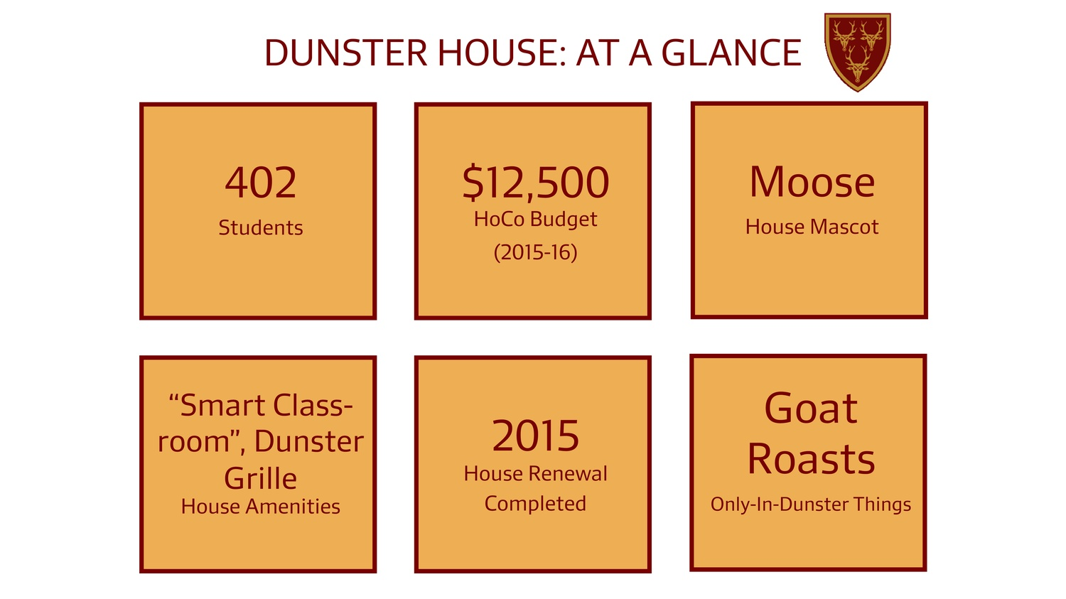 Dunster At a Glance