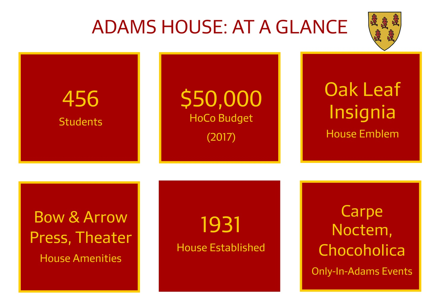 Adams At A Glance
