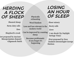 sleep/sheep