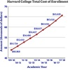 Cost of Enrollment, 2017-2018