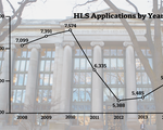 HLS graphic