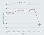 Sorority Rush Numbers