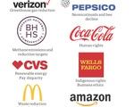 Shareholder Responsibility