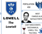 Lowell Graphic