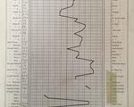 Anthropometric Chart
