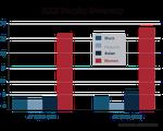 HKS Faculty Diversity