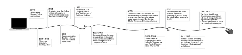Margo Seltzer Timeline
