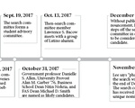 Presidential Search Process Timeline