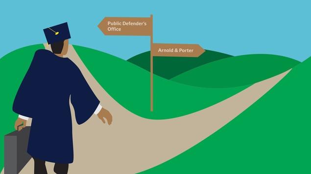 At Harvard Law School, A Push Toward Public Service | News | The