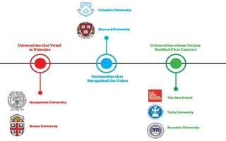 union graphic