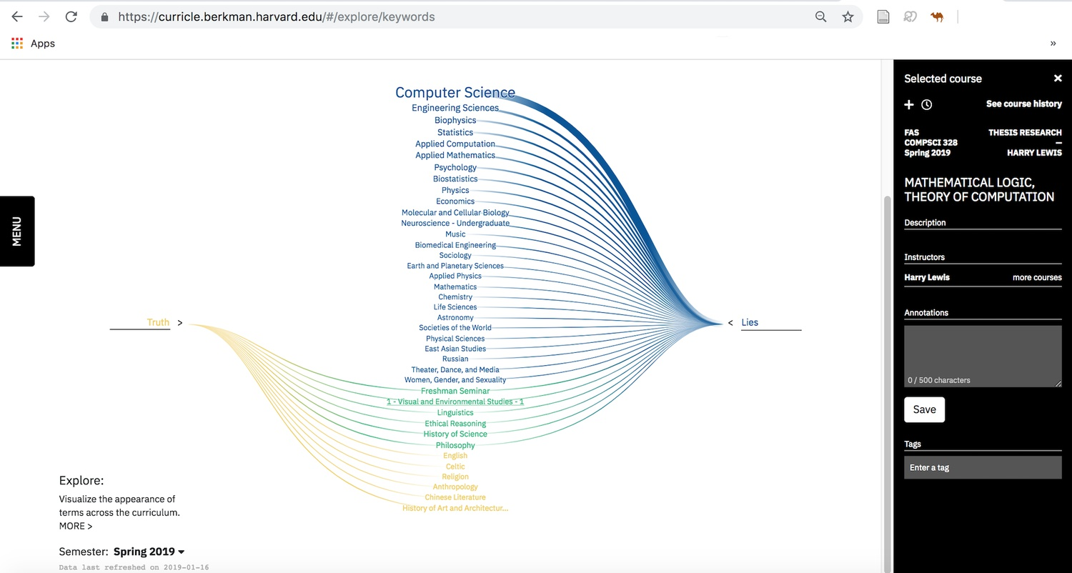 """metaLAB's most recent project, Curricle, is a new and interactive course guide for Harvard students.  Curricle is """"a platform of digital tools that maps the Harvard curriculum through elegant data visualizations."""""""