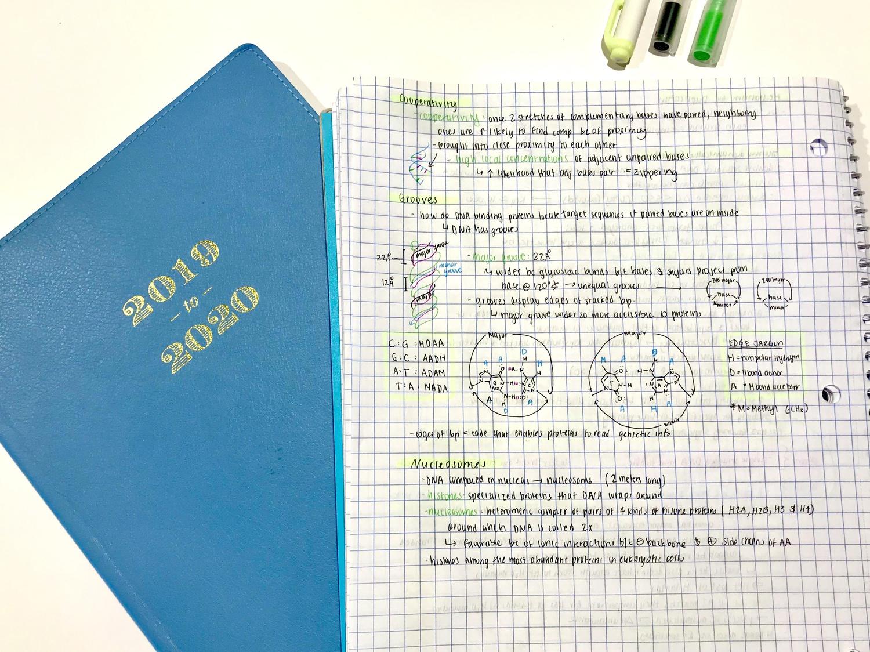 Pretty! Study! Materials!