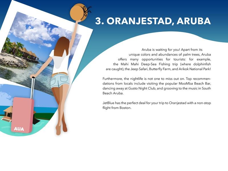 JetBlue Aruba