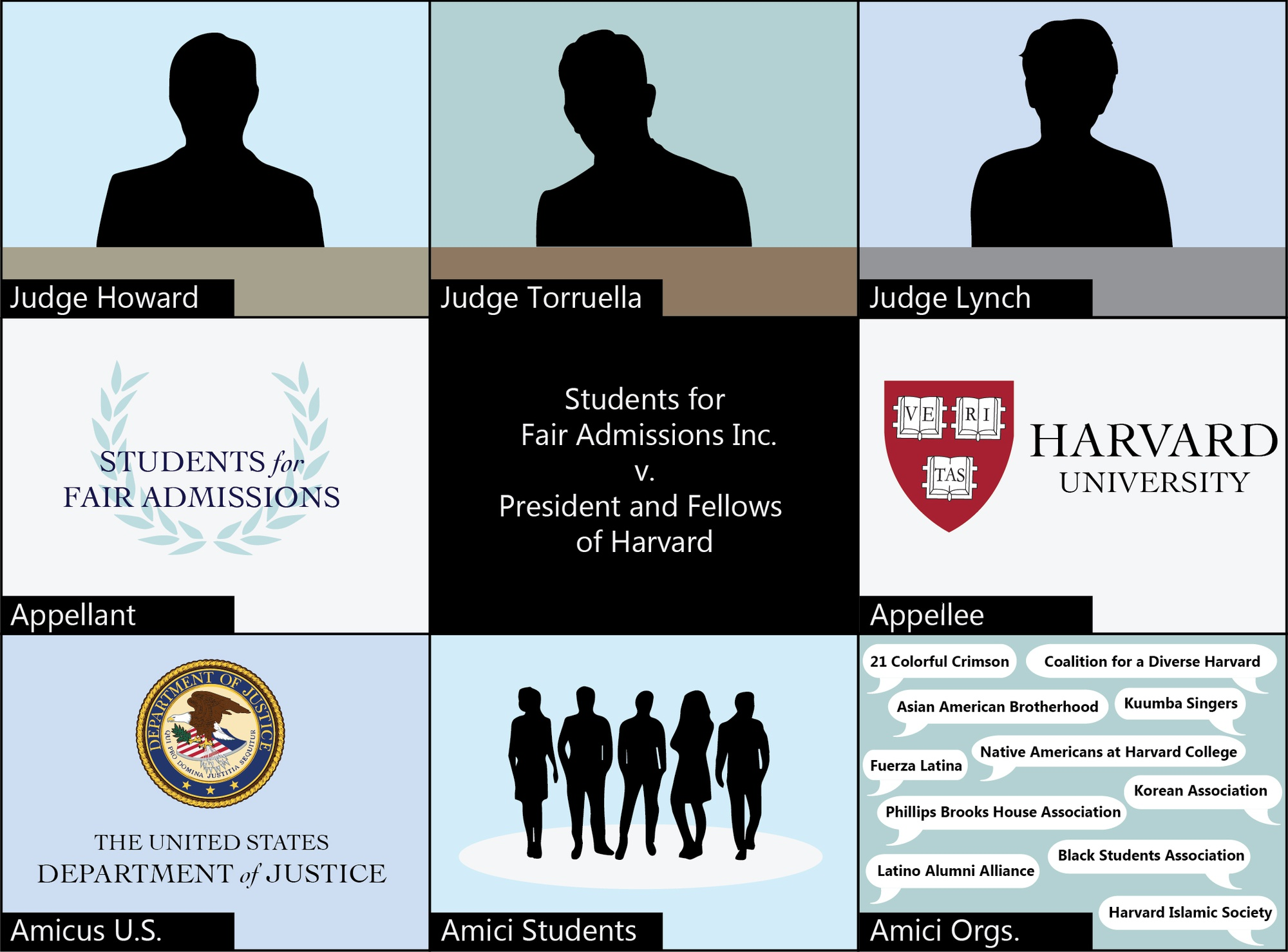 www.thecrimson.com: Harvard, SFFA Spar Over Future of Affirmative Action in Appeal Hearing
