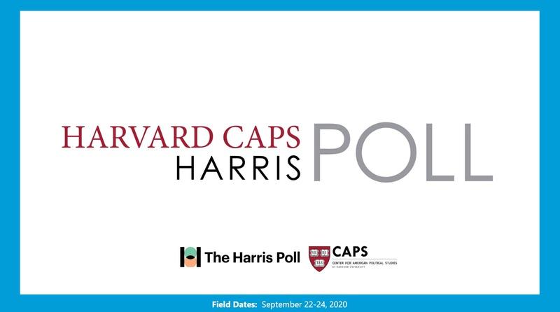 CAPS Poll