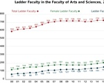 FAS Faculty Graphic