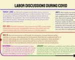 Labor Timeline Covid