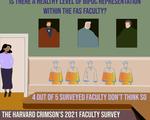 Faculty Survey Diversity Graphic
