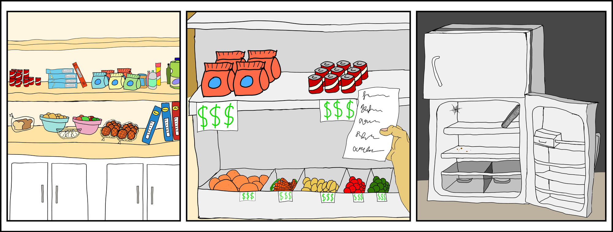 Food insecurity scrut graphic