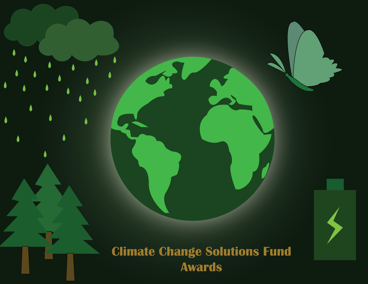 Harvard's annual Climate Change Solutions Fund doled out $1 million in funding to nine chosen projects.
