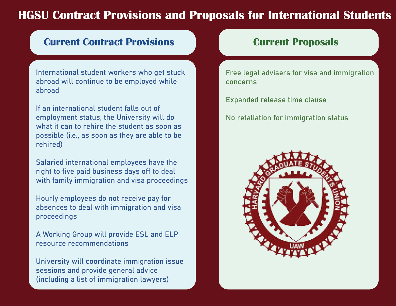 HGSU-UAW is advocating for greater rights for international student workers during negotiations with the University.