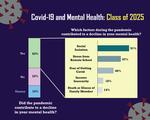 Freshman Survey 4 Graphic