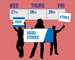Strike Duration Graphic