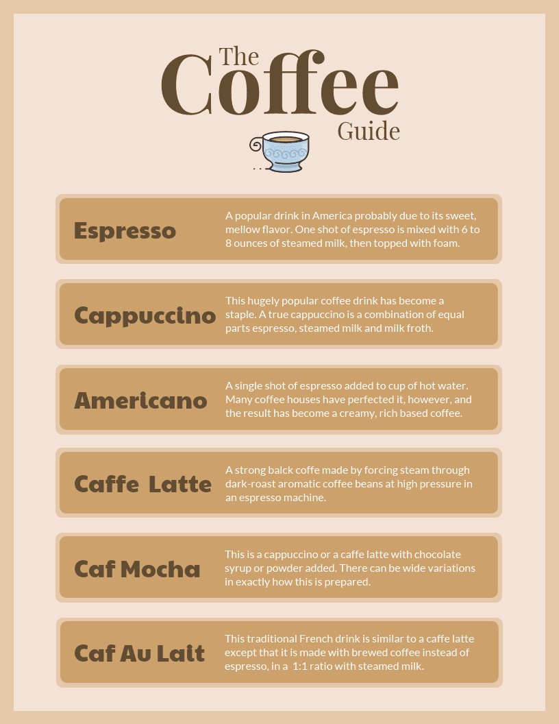 Coffee Types Infographic Template