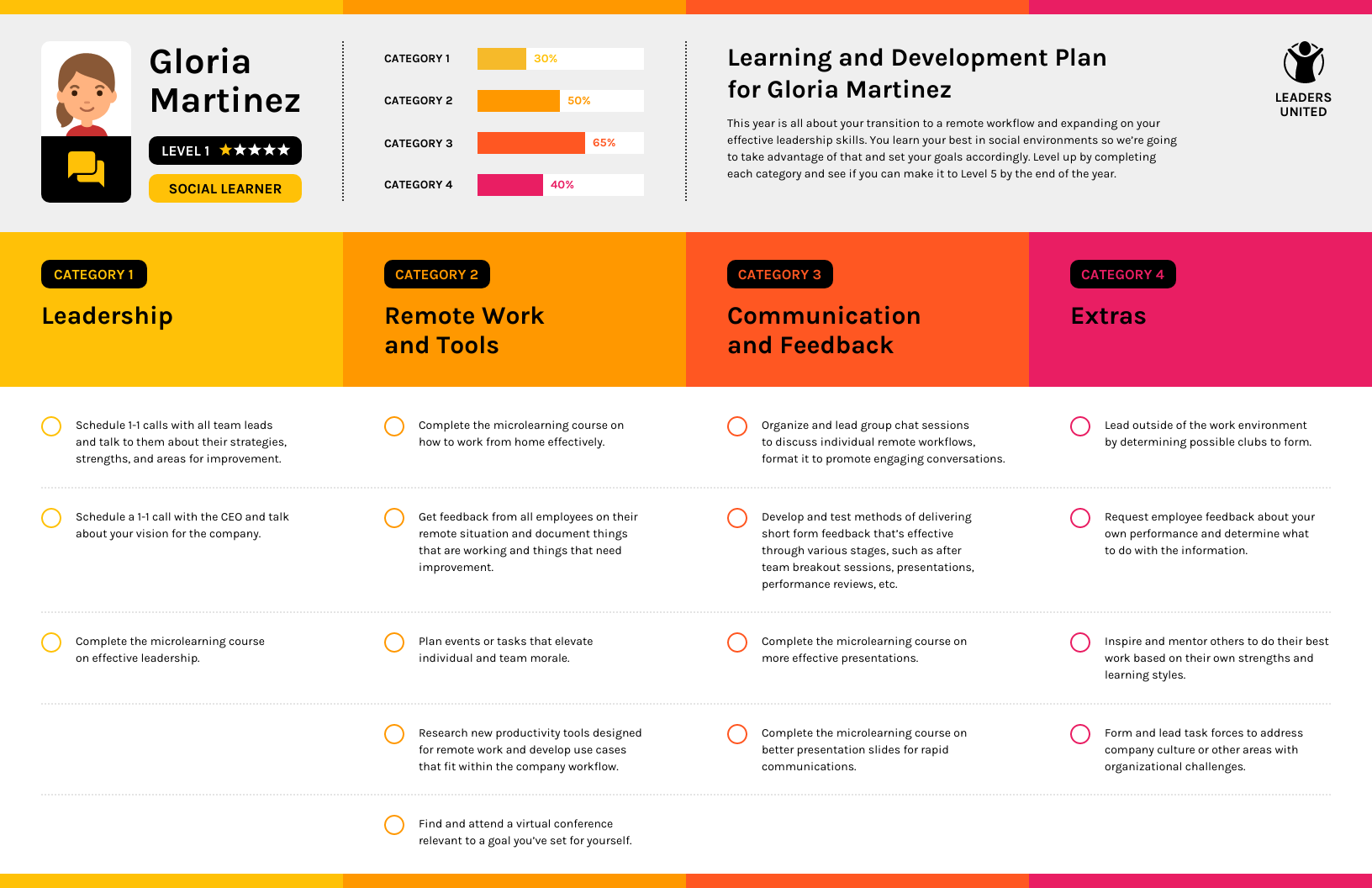 Microlearning Yearly Gamified Checklist Template