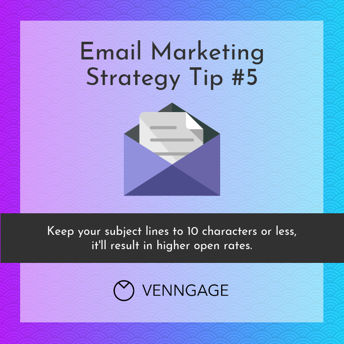 Email Marketing Strategy Instagram Post Template