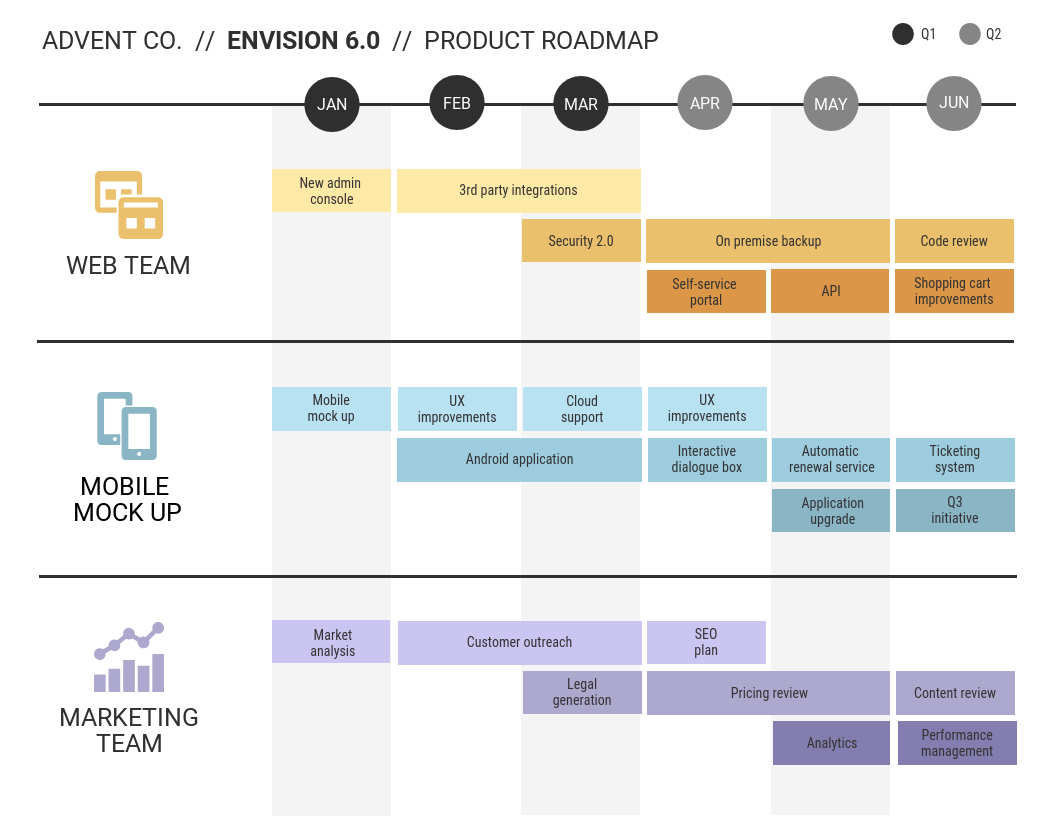 simple product roadmap template template