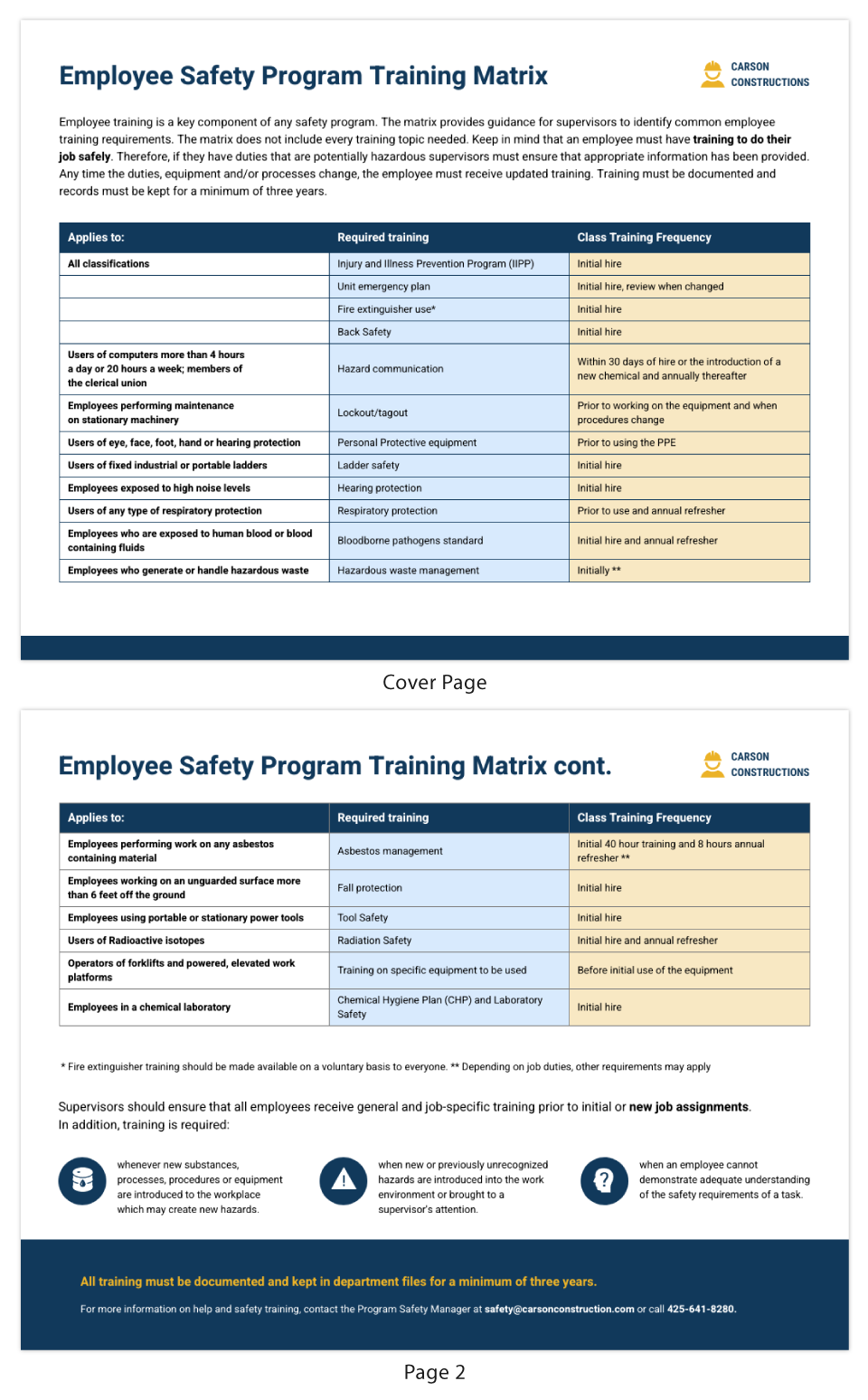 Employee Safety Program Training Matrix Template