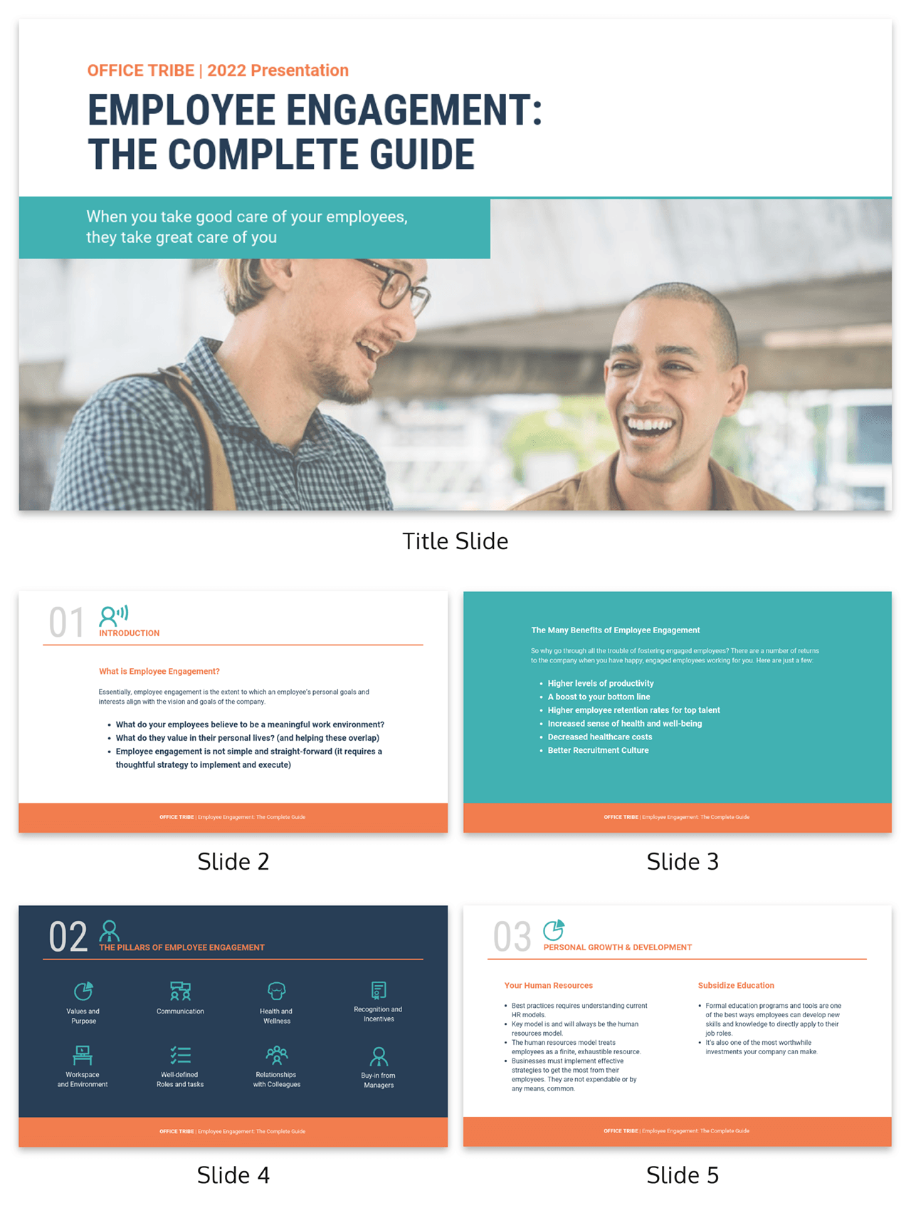 Employment Engagement Presentation Template