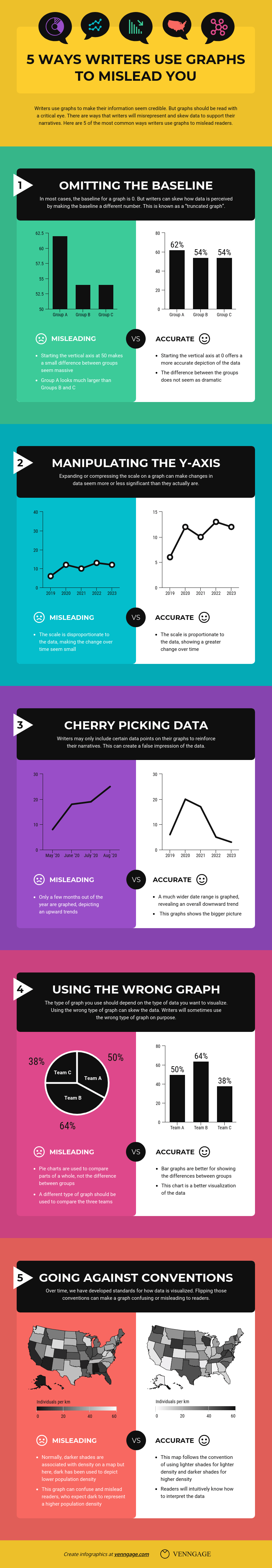 Misleading Graphs Infographic Template