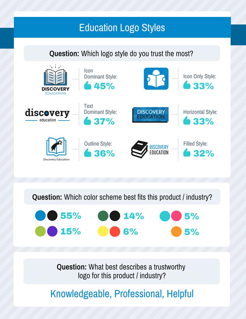 Education Logos Survey Results Template
