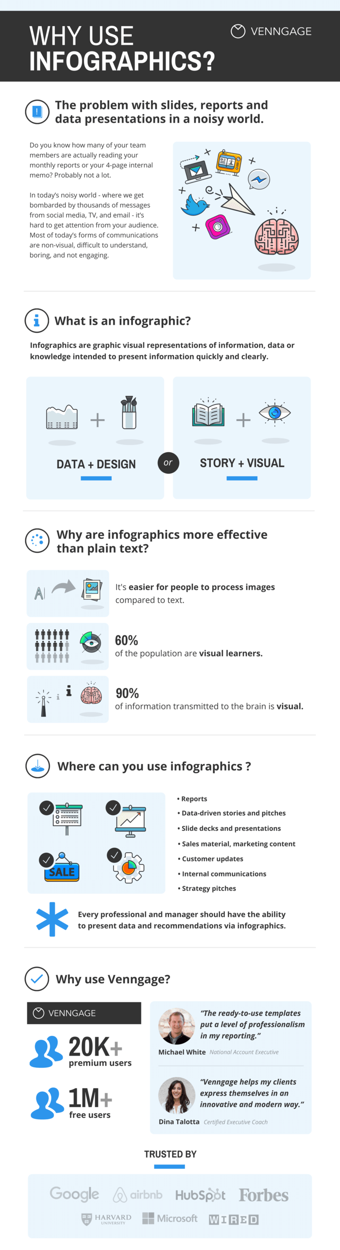 Editable Infographic Template