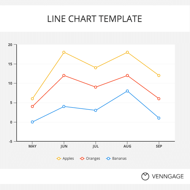 Colorful Line Chart Template Template Venngage