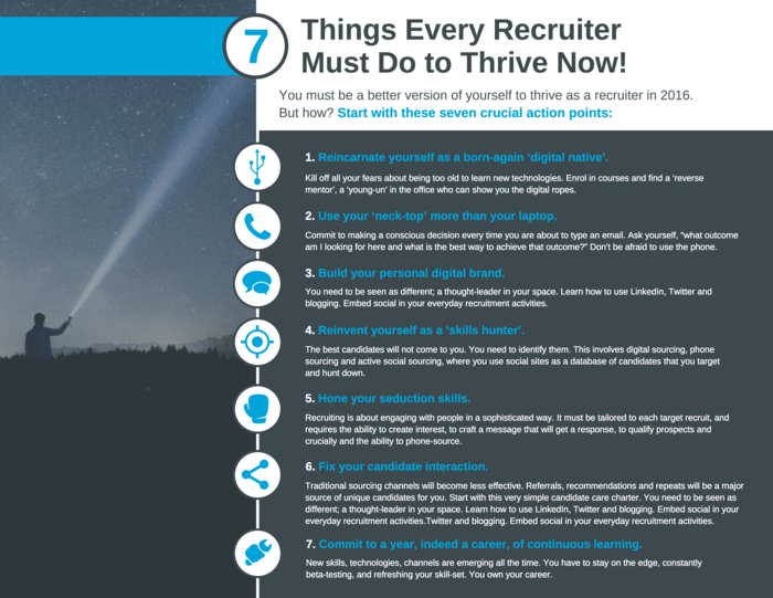 Recruiting Infographic Template