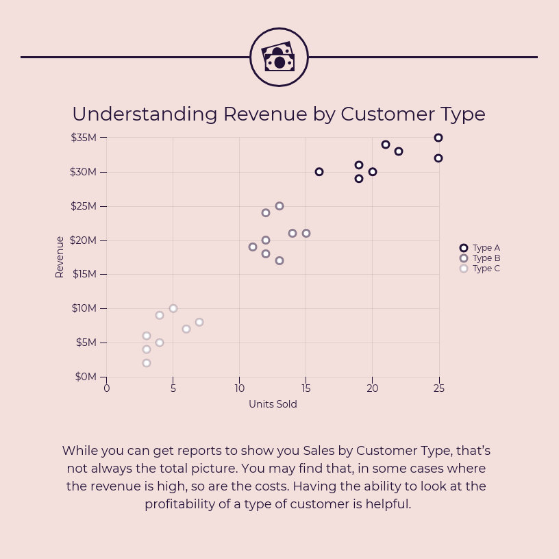 Customer scatter plot chart template template venngage customer scatter plot chart template ccuart Choice Image