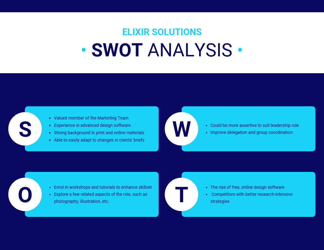 Business Employee SWOT Analysis Template