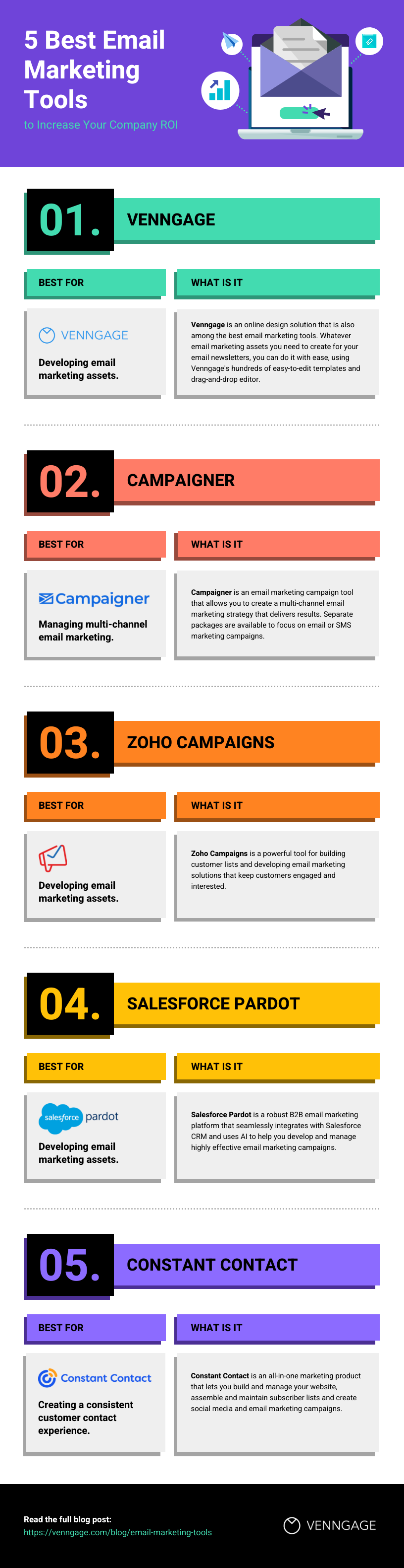5 Best Email Marketing Tools List Infographic Template