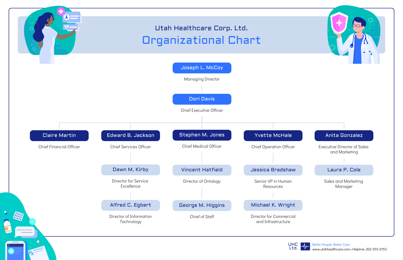 Corporate Healthcare Organizational Chart Template