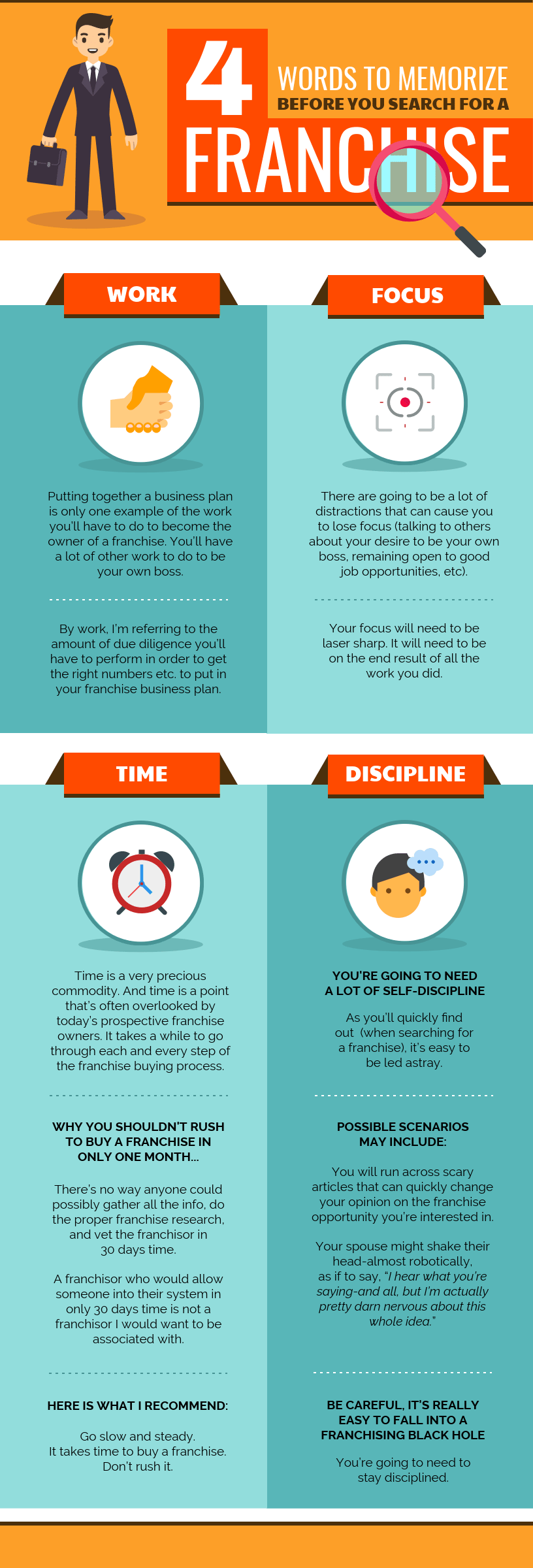 Franchise Infographic Template