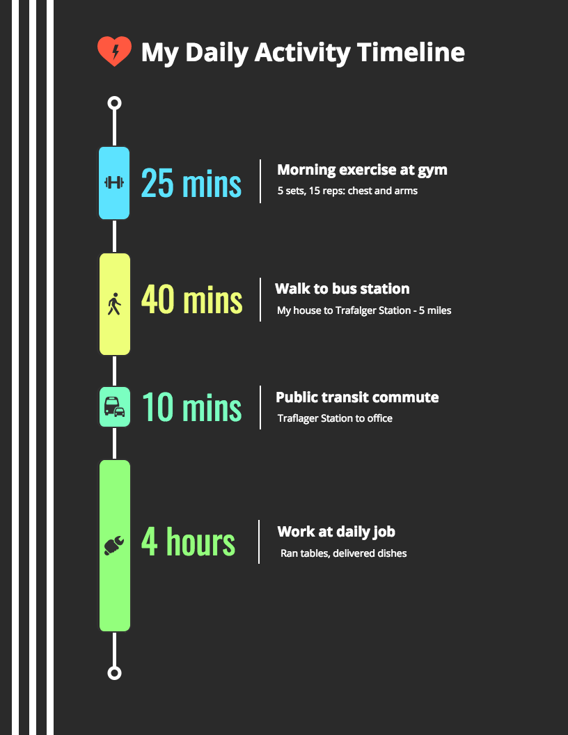 Activity Timeline Infographic Template