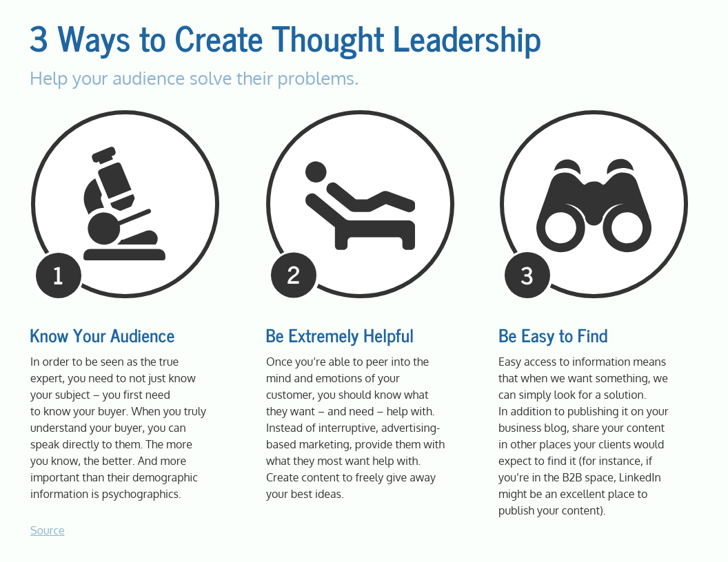Thought Leadership Infographic Template