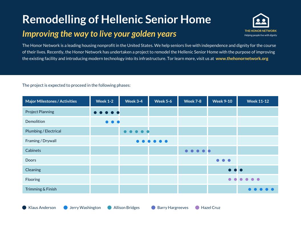 Housing Nonprofit Gantt Chart Template