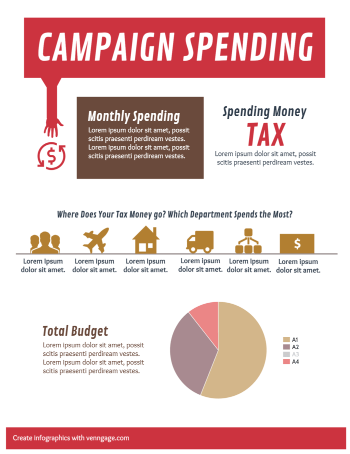 Campaign Spending Infographic Template